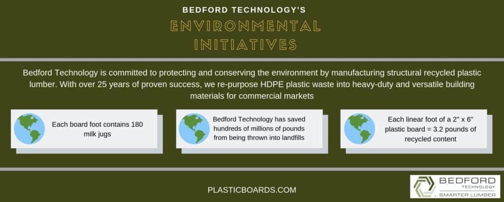 Environmental Initiatives Infographic