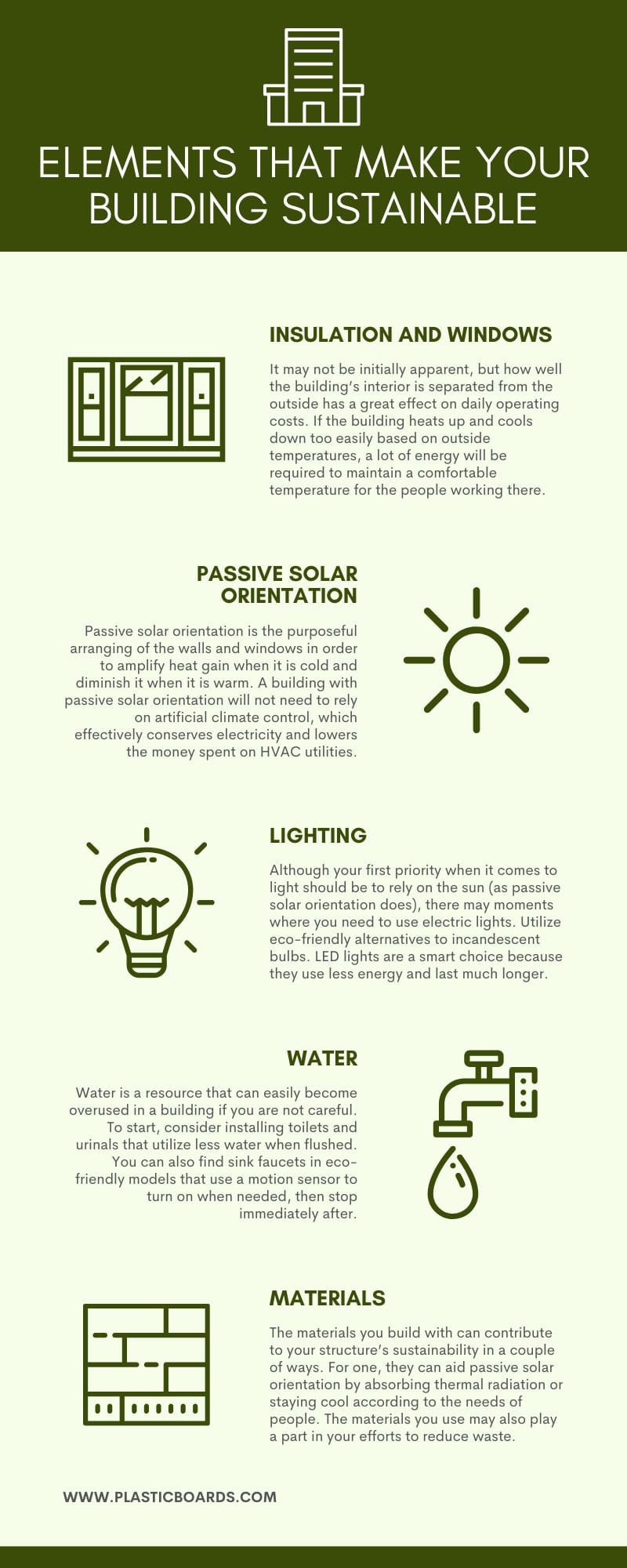 Elements That Make Your Building Sustainable